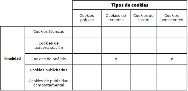 cookies-privacidad